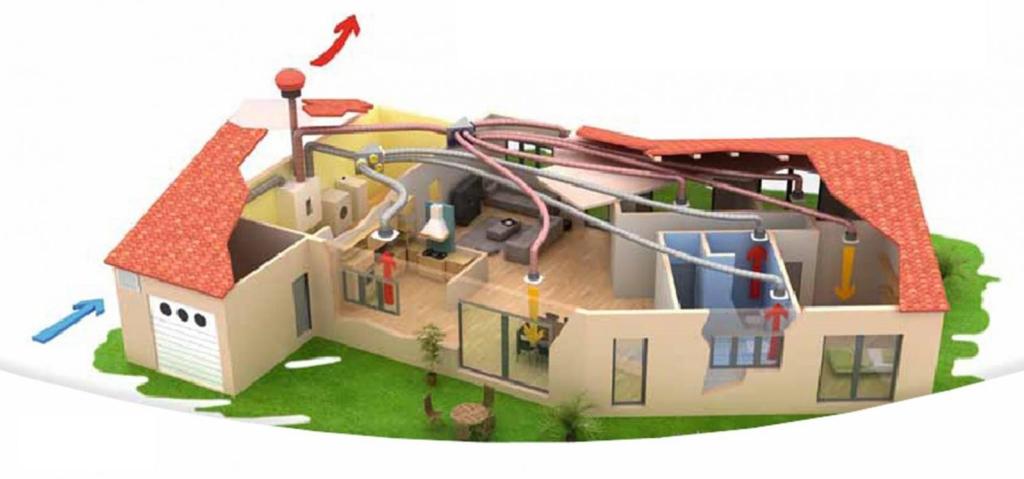 Analyse fonctionnelle et technologique des installations aérauliques