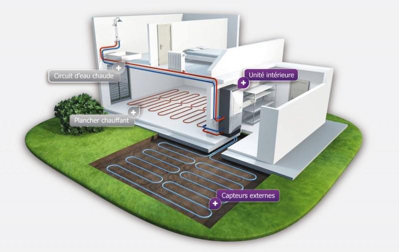 Analyse fonctionnelle et technologique des installations hydrauliques