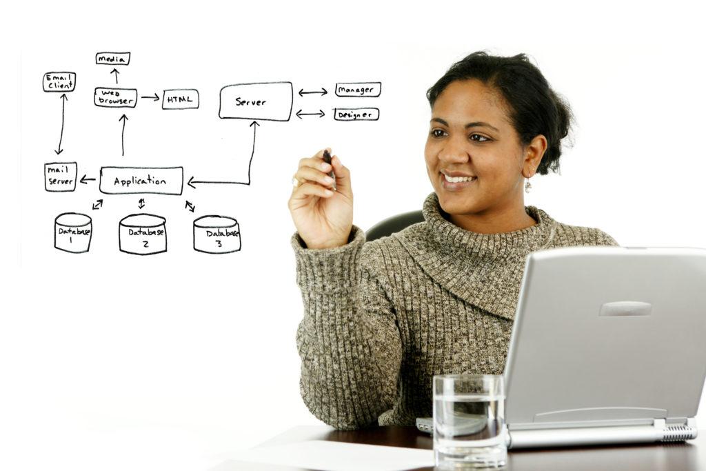 Titre Professionnel Développeur Web et Web Mobile